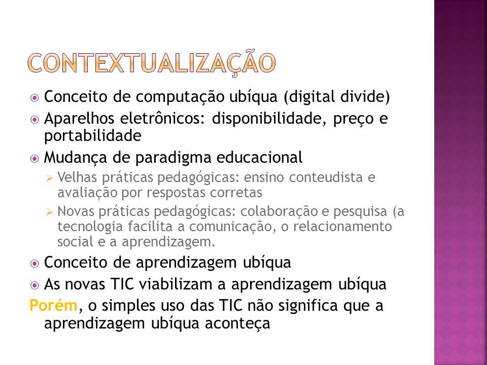 Contextualização Conceito de computação ubíqua (digital divide)