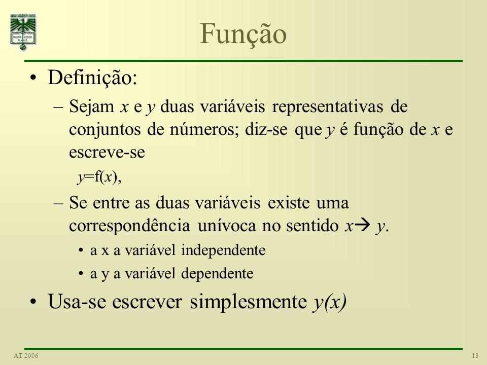 Função Definição: Usa-se escrever simplesmente y(x)