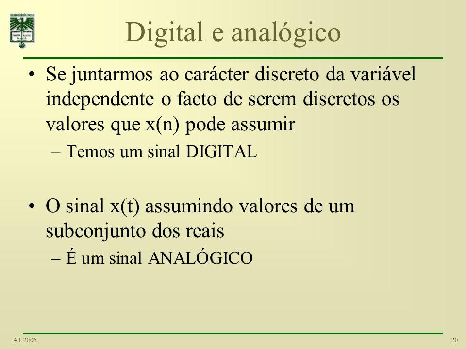 Digital e analógico Se juntarmos ao carácter discreto da variável independente o facto de serem discretos os valores que x(n) pode assumir.