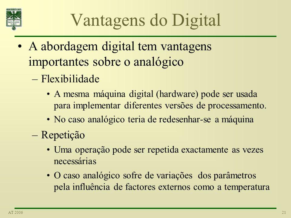 Vantagens do Digital A abordagem digital tem vantagens importantes sobre o analógico. Flexibilidade.