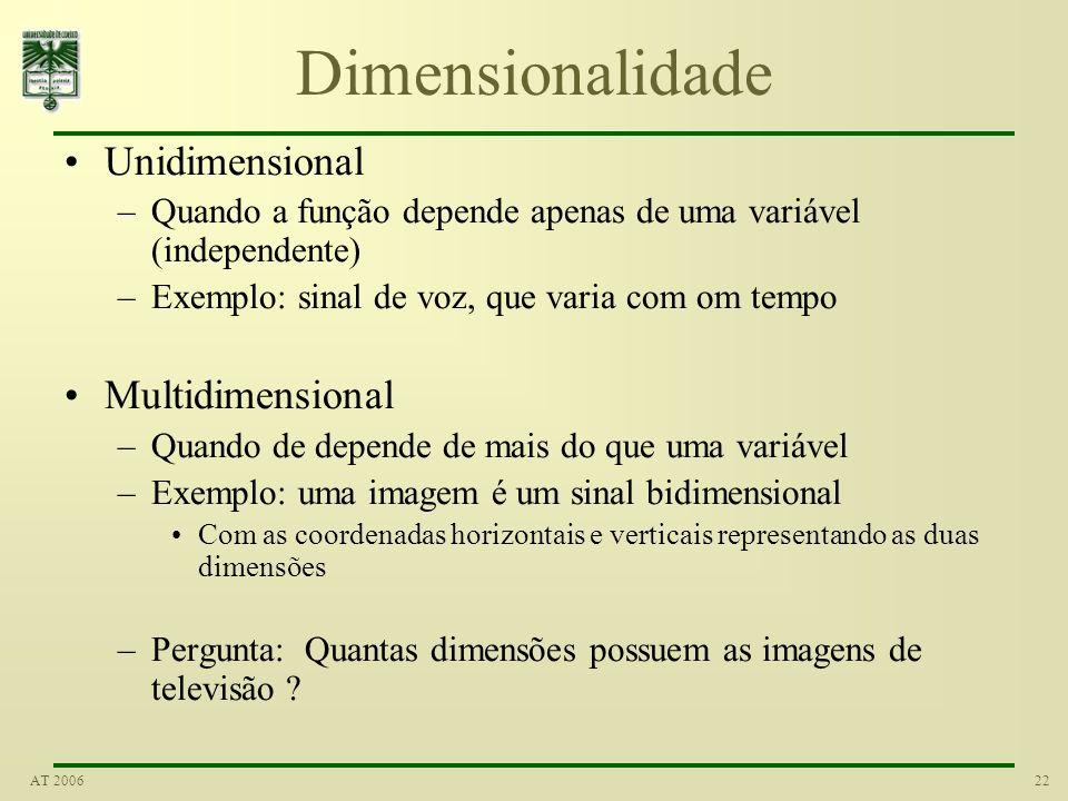 Dimensionalidade Unidimensional Multidimensional