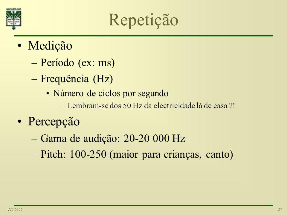 Repetição Medição Percepção Período (ex: ms) Frequência (Hz)