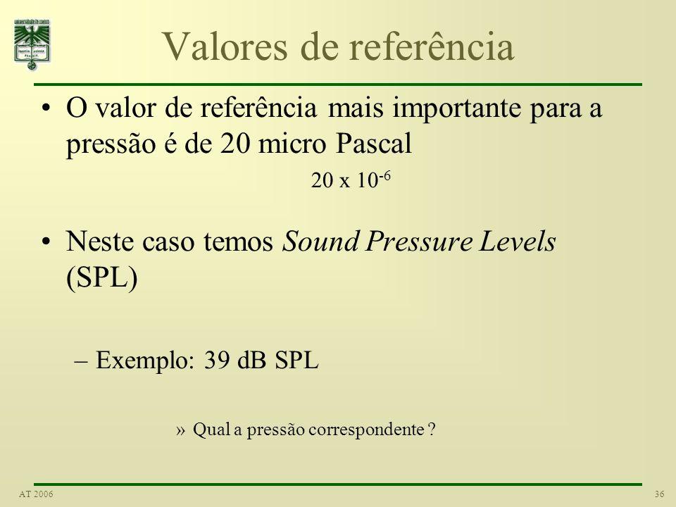 Valores de referência O valor de referência mais importante para a pressão é de 20 micro Pascal. 20 x 10-6.