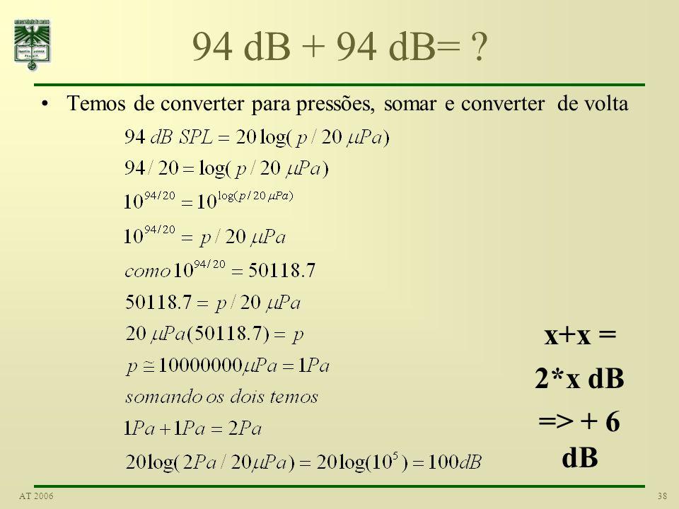 94 dB + 94 dB= x+x = 2*x dB => + 6 dB