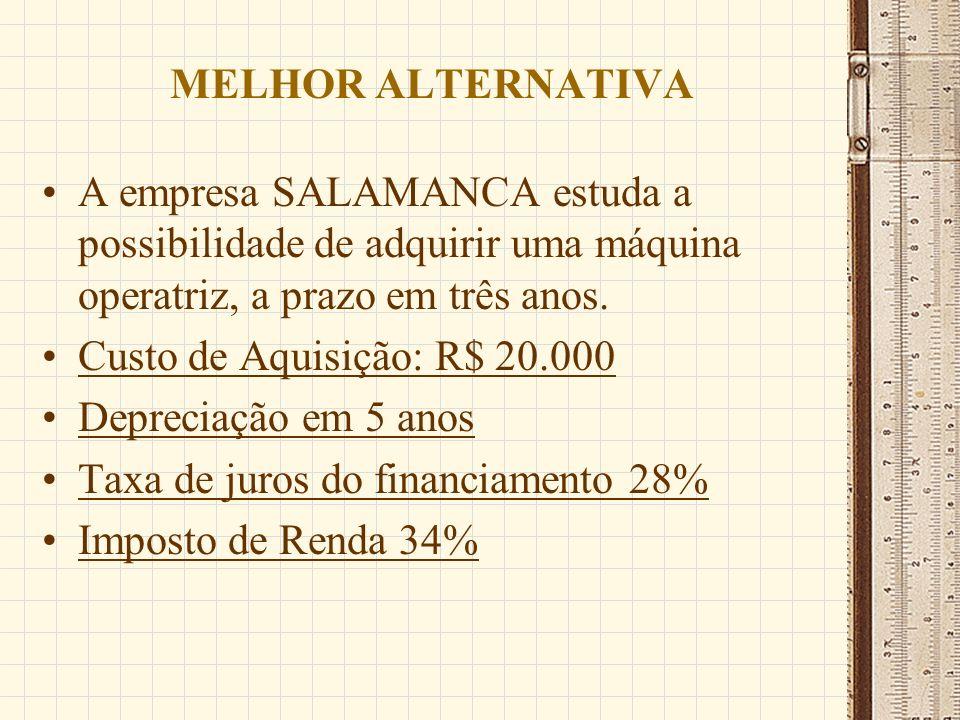 Melhor alternativa A empresa SALAMANCA estuda a possibilidade de adquirir uma máquina operatriz, a prazo em três anos.