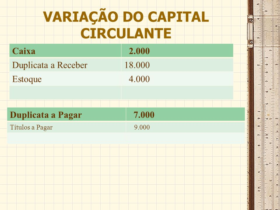 VARIAÇÃO DO CAPITAL CIRCULANTE