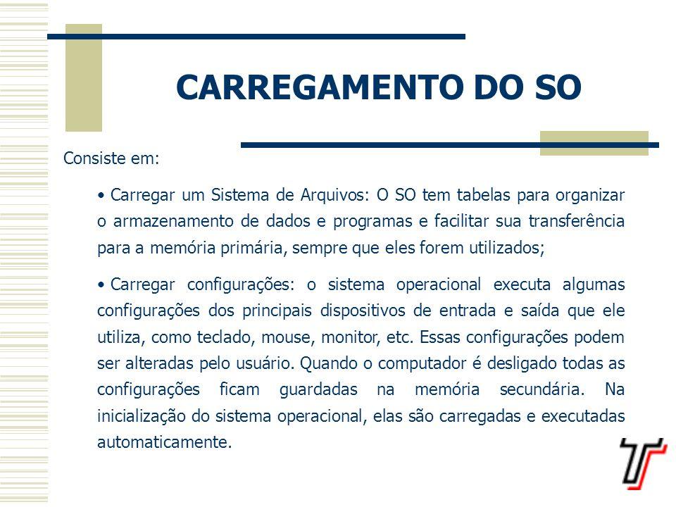 CARREGAMENTO DO SO Consiste em: