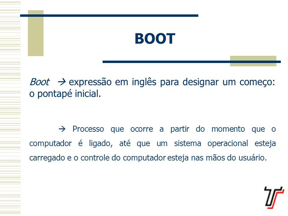 BOOT Boot  expressão em inglês para designar um começo: o pontapé inicial.