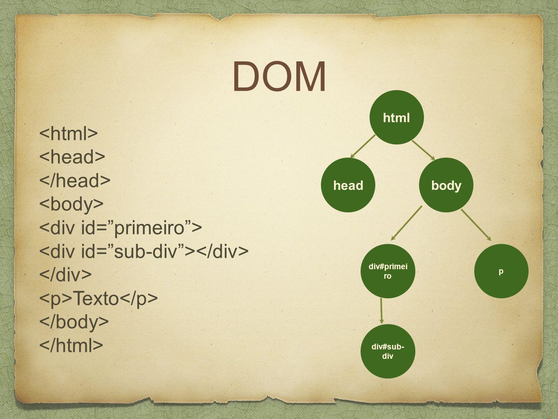 DOM <html> <head> </head> <body>