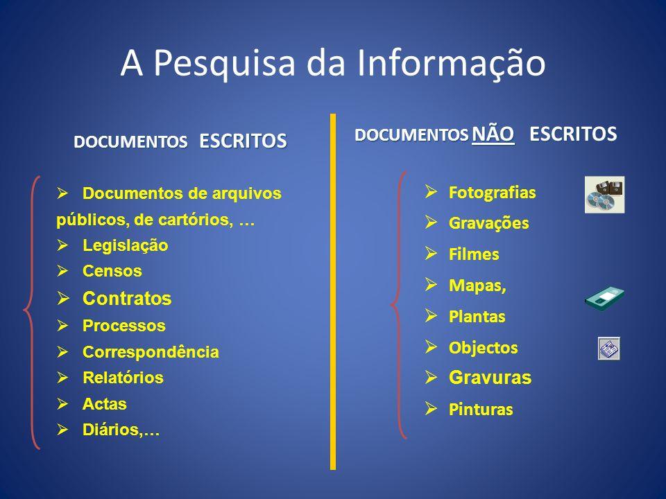 A Pesquisa da Informação