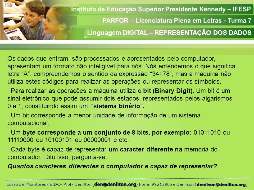 Linguagem DIGITAL – REPRESENTAÇÃO DOS DADOS
