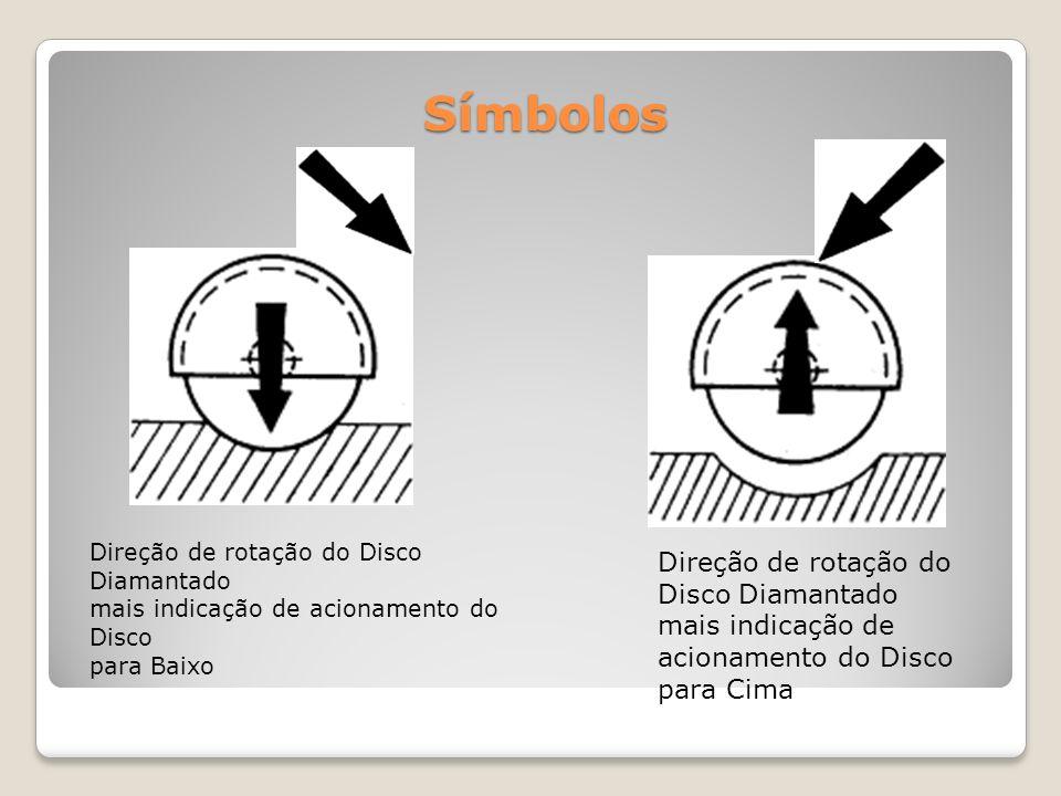 Símbolos Direção de rotação do Disco Diamantado