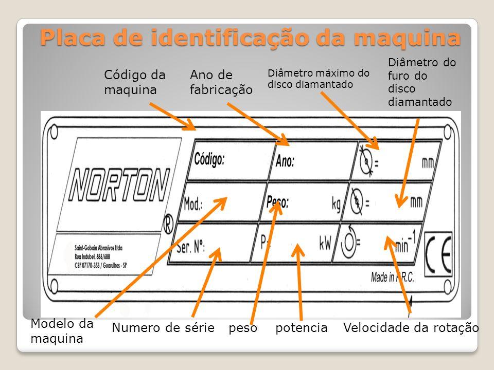 Placa de identificação da maquina