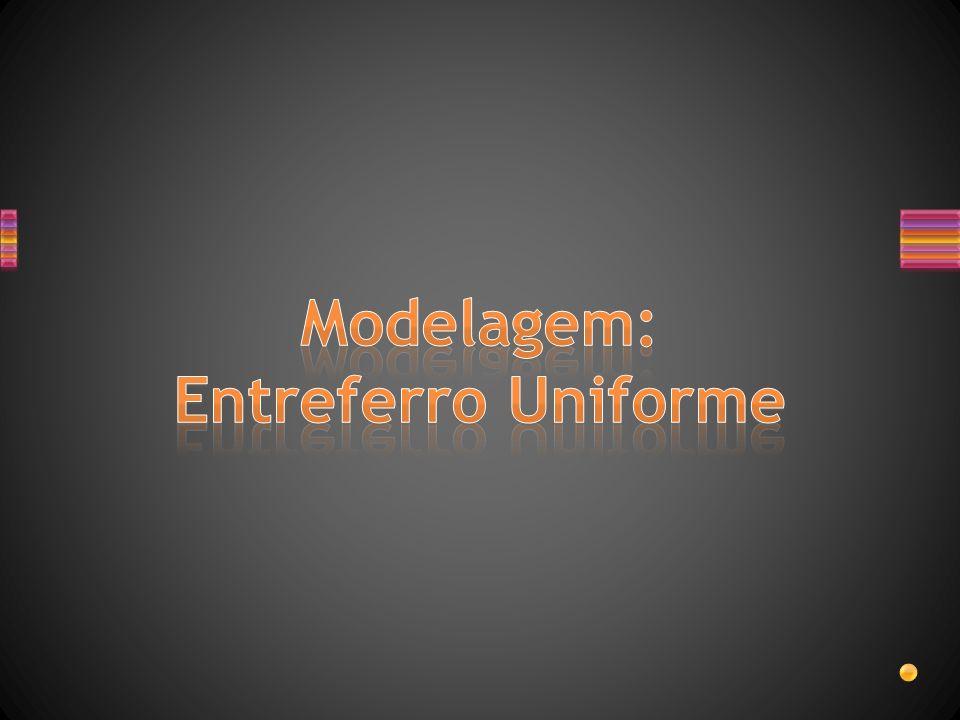 Modelagem: Entreferro Uniforme
