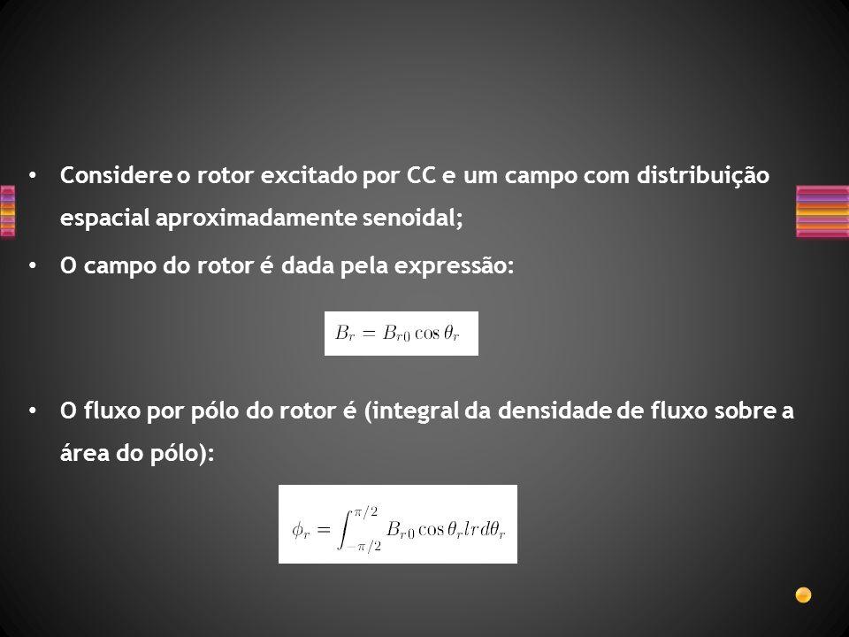 Considere o rotor excitado por CC e um campo com distribuição espacial aproximadamente senoidal;