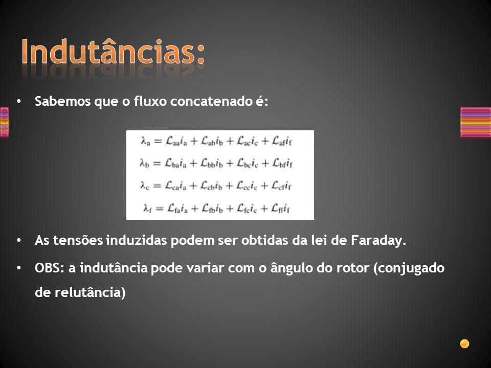 Indutâncias: Sabemos que o fluxo concatenado é: