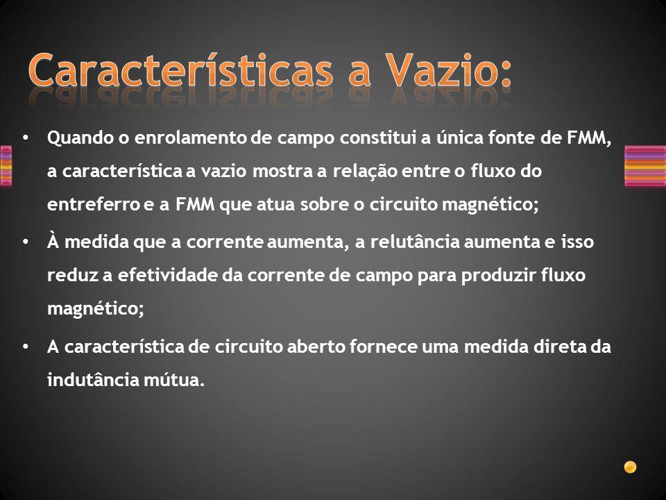 Características a Vazio: