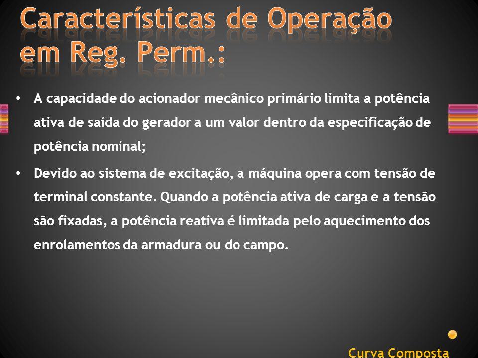 Características de Operação em Reg. Perm.: