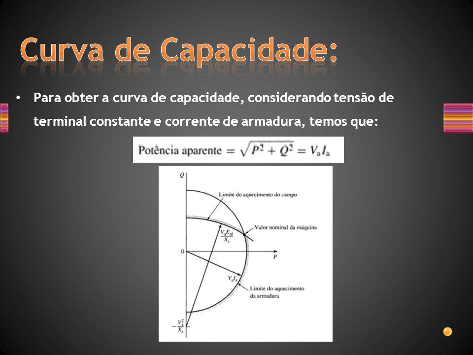 Curva de Capacidade: Para obter a curva de capacidade, considerando tensão de terminal constante e corrente de armadura, temos que: