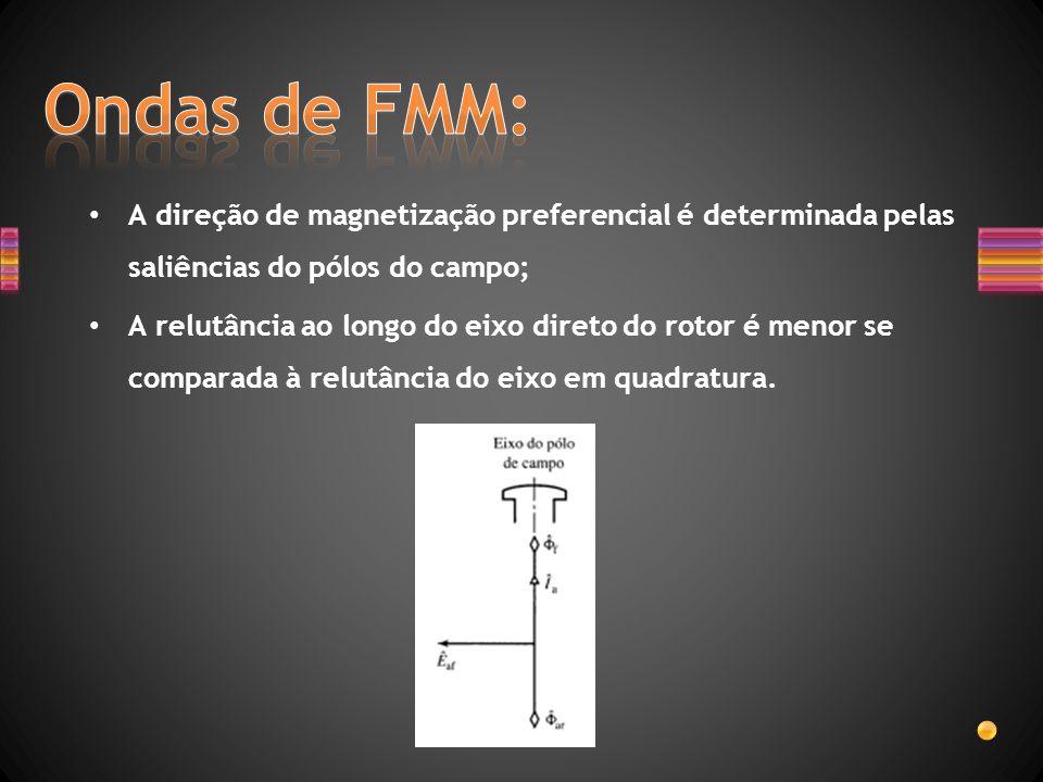 Ondas de FMM: A direção de magnetização preferencial é determinada pelas saliências do pólos do campo;