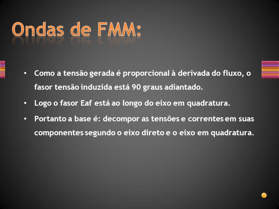 Ondas de FMM: Como a tensão gerada é proporcional à derivada do fluxo, o fasor tensão induzida está 90 graus adiantado.