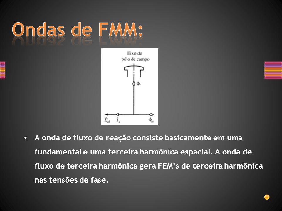 Ondas de FMM:
