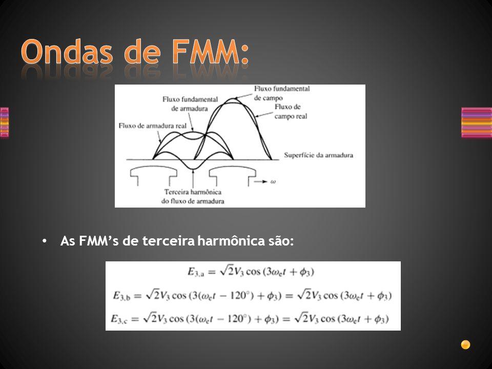 Ondas de FMM: As FMM's de terceira harmônica são: