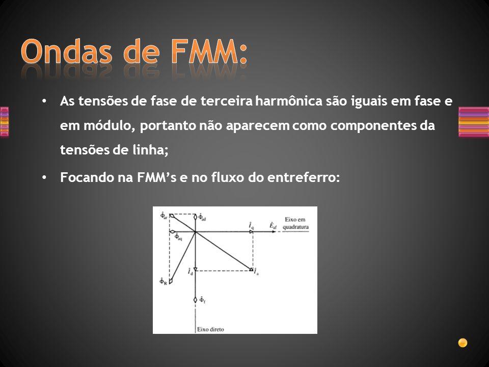 Ondas de FMM: As tensões de fase de terceira harmônica são iguais em fase e em módulo, portanto não aparecem como componentes da tensões de linha;