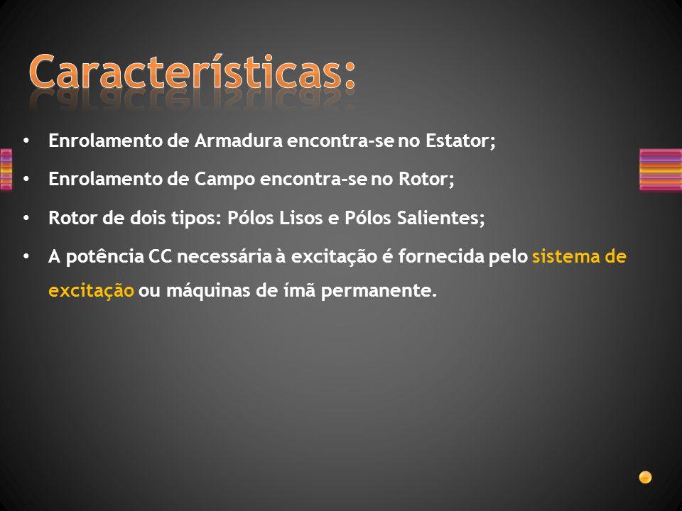 Características: Enrolamento de Armadura encontra-se no Estator;