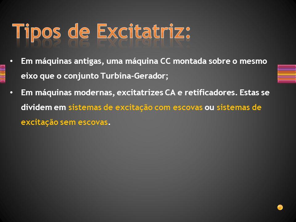 Tipos de Excitatriz: Em máquinas antigas, uma máquina CC montada sobre o mesmo eixo que o conjunto Turbina-Gerador;