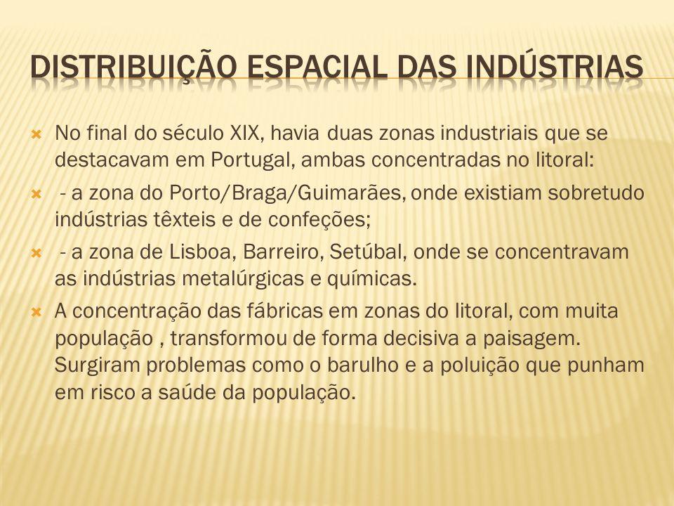 Distribuição espacial das indústrias
