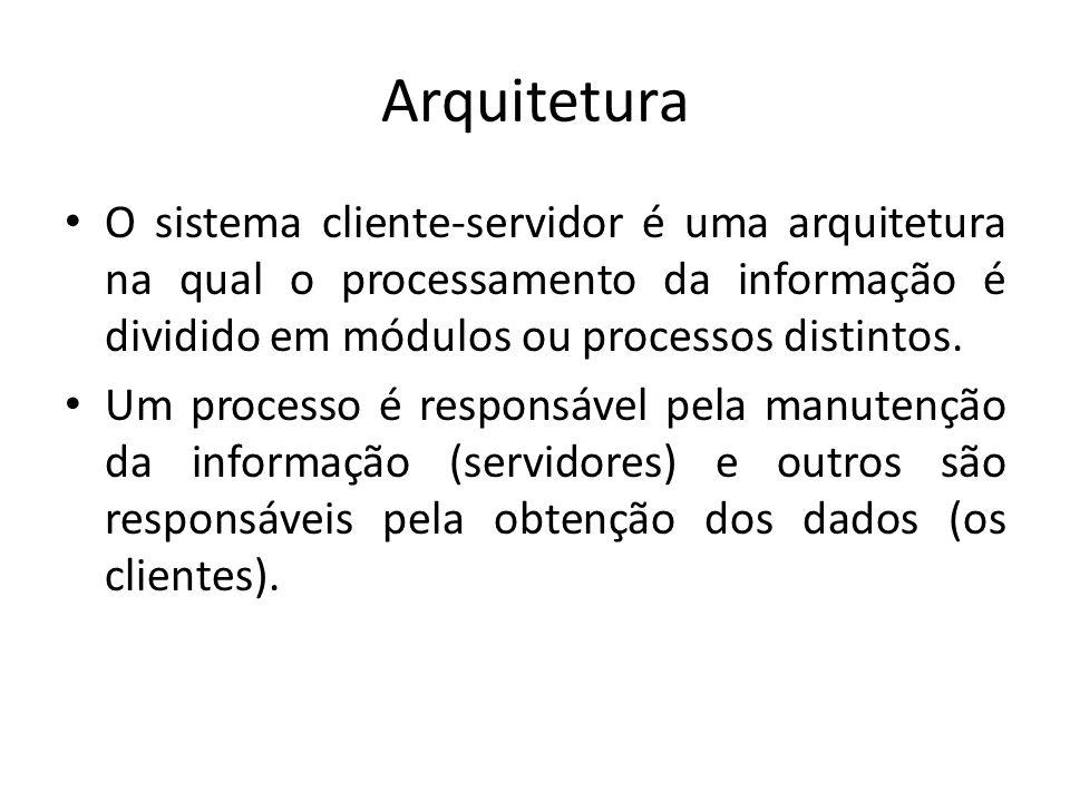 Arquitetura O sistema cliente-servidor é uma arquitetura na qual o processamento da informação é dividido em módulos ou processos distintos.