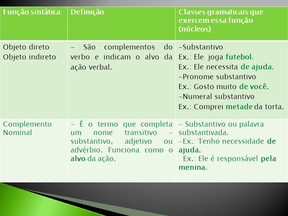 Função sintática Definição. Classes gramaticais que exercem essa função (núcleos) Objeto direto. Objeto indireto.