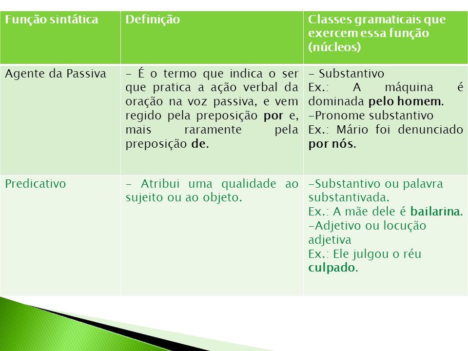 Função sintática Definição. Classes gramaticais que exercem essa função (núcleos) Agente da Passiva.
