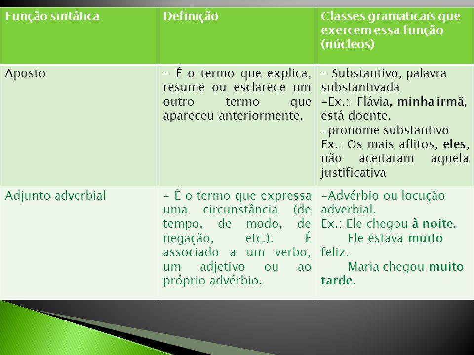 Função sintática Definição. Classes gramaticais que exercem essa função (núcleos) Aposto.