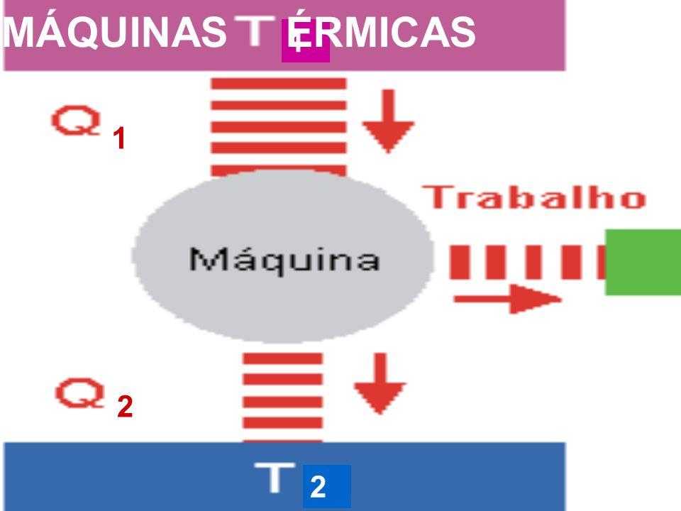 MÁQUINAS ÉRMICAS 1 1 2 2