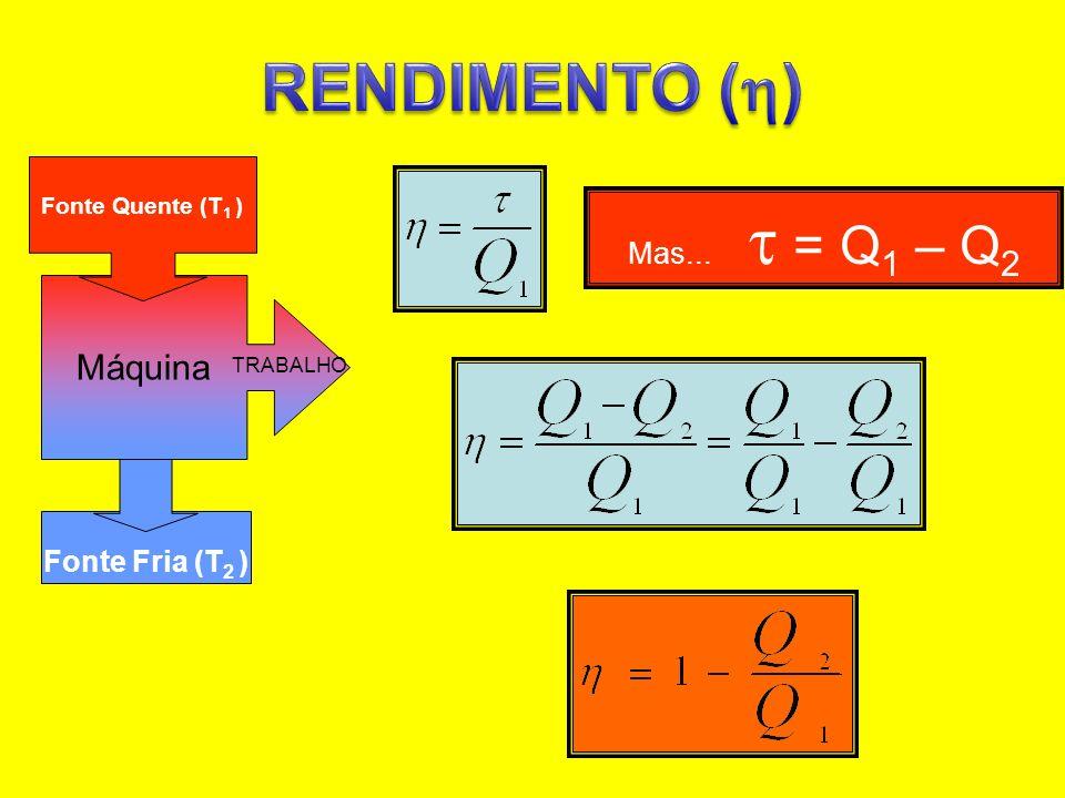 RENDIMENTO () Máquina Mas...  = Q1 – Q2 Fonte Fria (T2 )