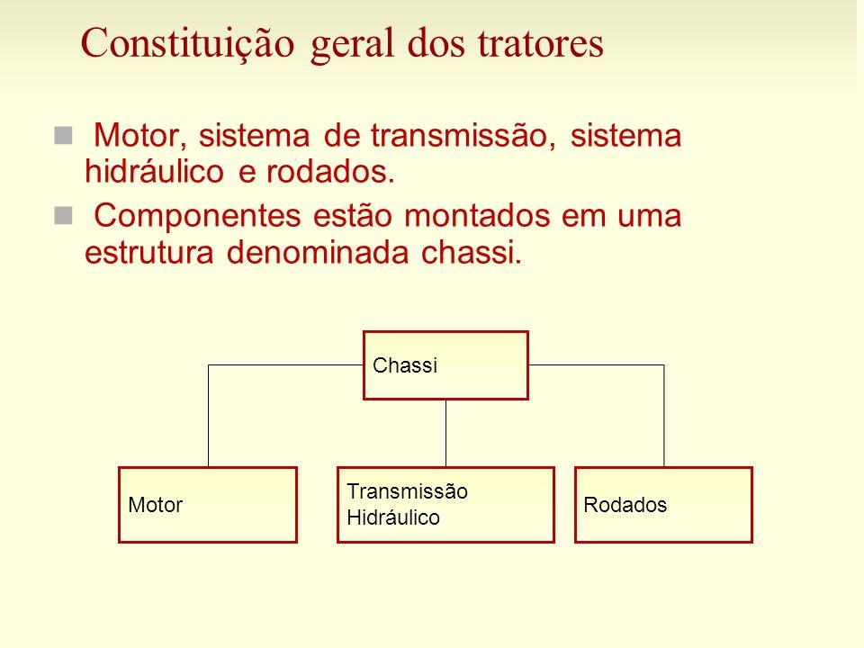 Constituição geral dos tratores