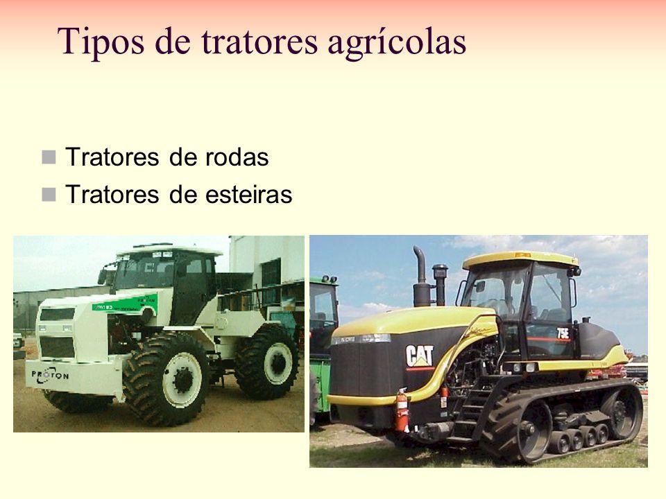 Tipos de tratores agrícolas
