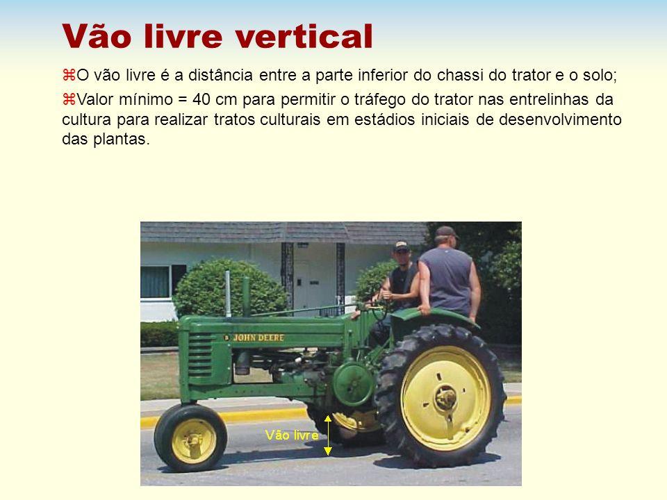 Vão livre vertical O vão livre é a distância entre a parte inferior do chassi do trator e o solo;