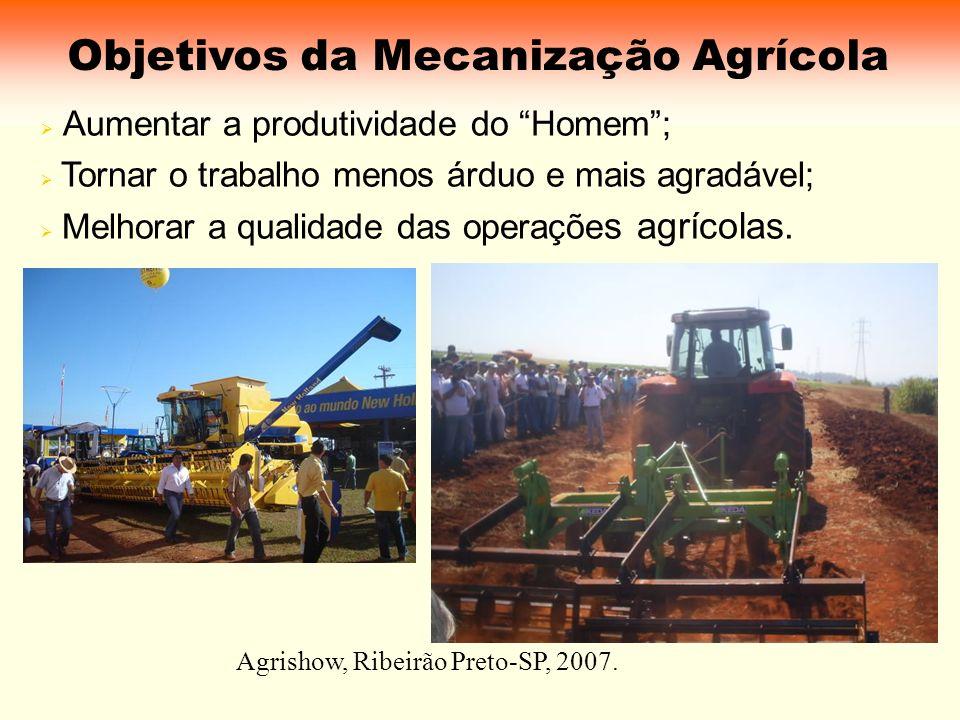 Objetivos da Mecanização Agrícola