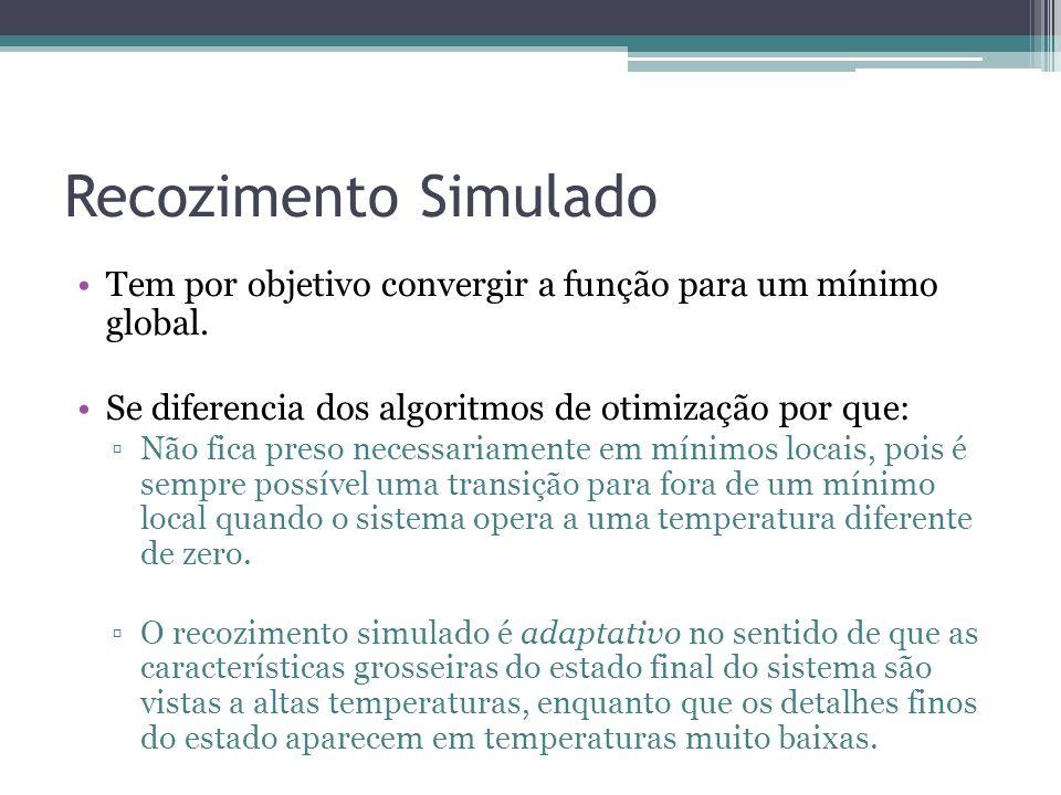 Recozimento Simulado Tem por objetivo convergir a função para um mínimo global. Se diferencia dos algoritmos de otimização por que: