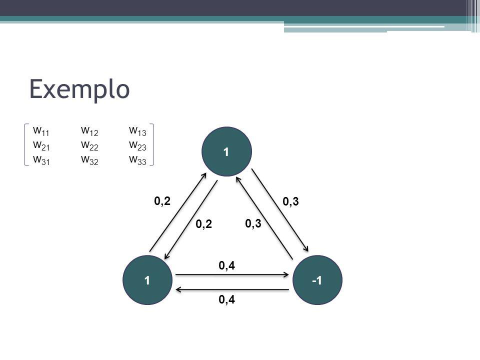 Exemplo w11 w12 w13 w21 w22 w23 w31 w32 w33 1 0,2 0,3 0,2 0,3 1 0,4 -1 0,4