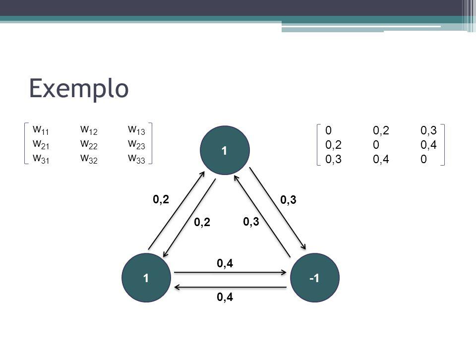 Exemplo w11 w12 w13. w21 w22 w23. w31 w32 w33. 0 0,2 0,3. 0,2 0 0,4. 0,3 0,4 0. 1. 0,2.