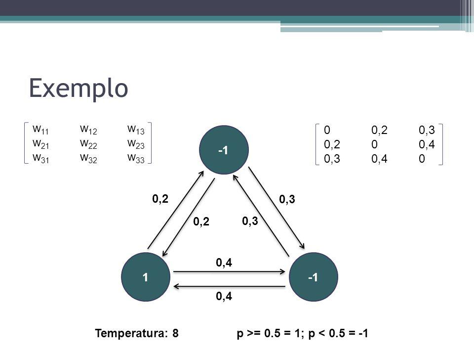 Temperatura: 8 p >= 0.5 = 1; p < 0.5 = -1