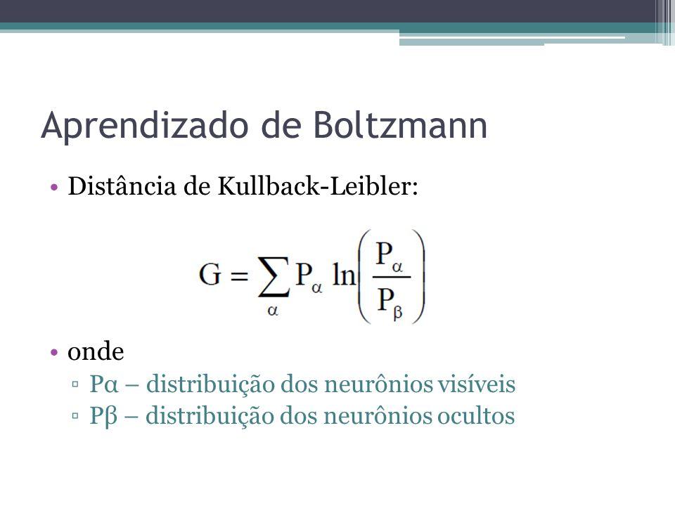 Aprendizado de Boltzmann