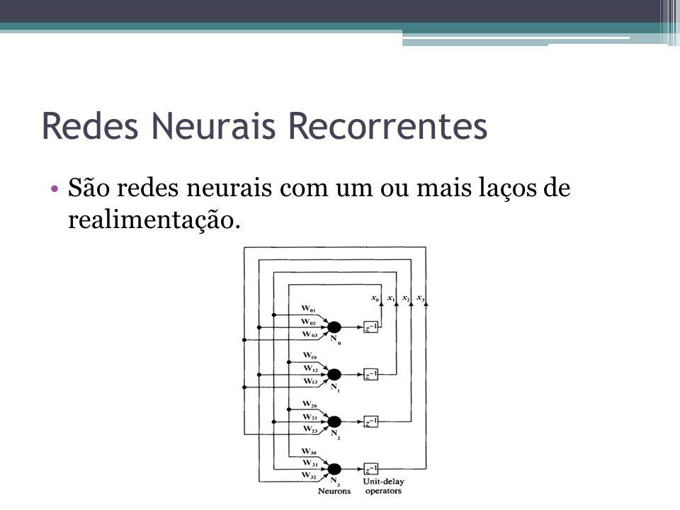 Redes Neurais Recorrentes
