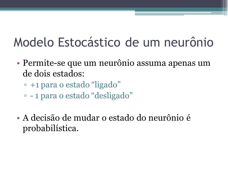 Modelo Estocástico de um neurônio