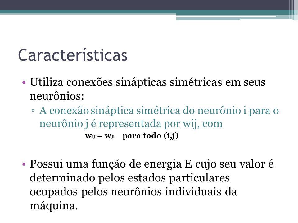 Características Utiliza conexões sinápticas simétricas em seus neurônios: