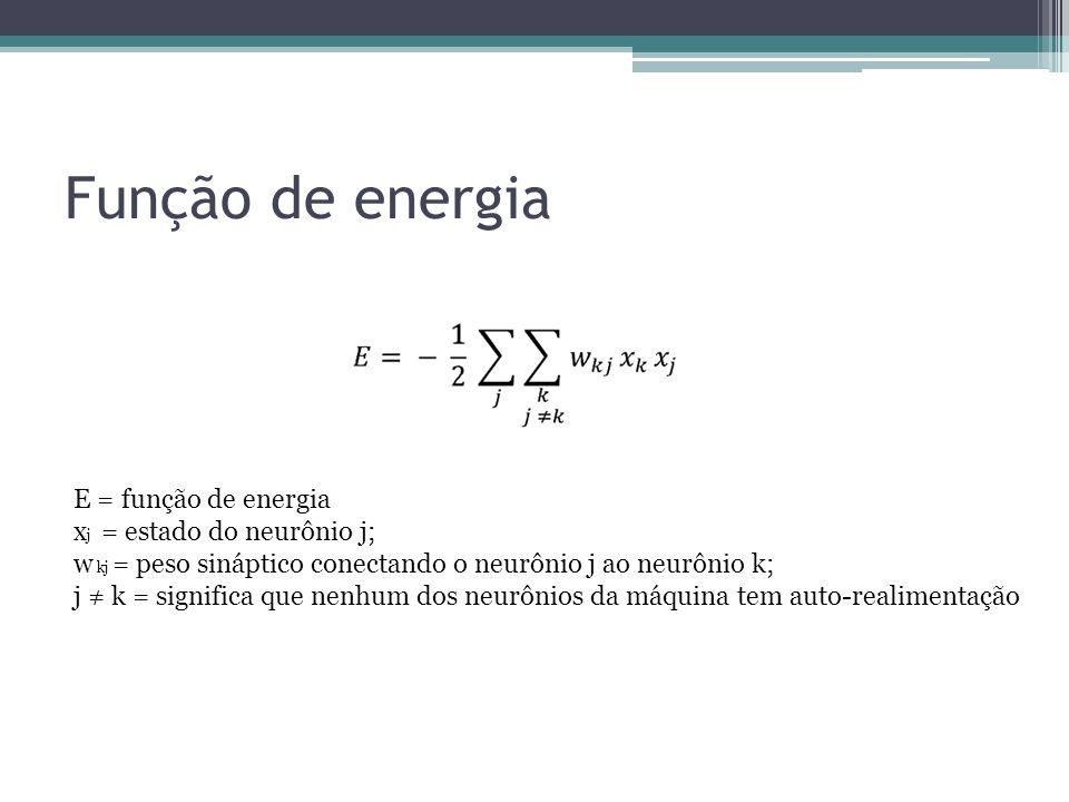 Função de energia E = função de energia xj = estado do neurônio j;